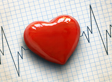 Heart Rate Variability Measurement